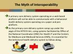 the myth of interoperability
