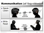 kommunikation af fag viden