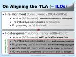 on aligning the tla ilos