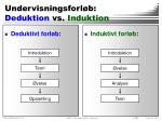 undervisningsforl b deduktion vs induktion