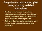 comparison of intercompany plant asset inventory and debt transactions
