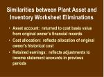 similarities between plant asset and inventory worksheet eliminations