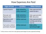 how expenses are paid