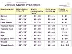various starch properties