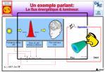 un exemple parlant le flux nerg tique lumineux