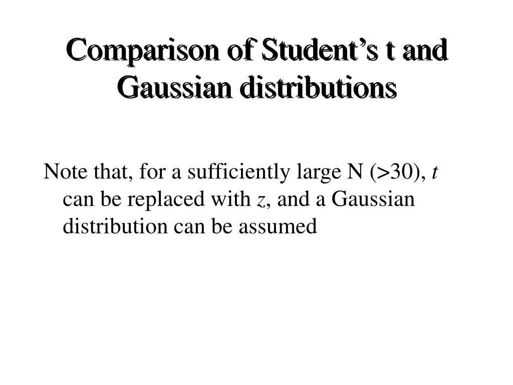 Comparison of Student's t and Gaussian distributions