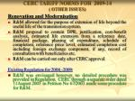 cerc tariff norms for 2009 14 other issues21
