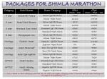 packages for shimla marathon