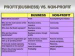 profit business vs non profit