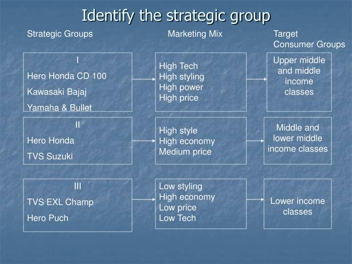 segmentation targeting and positioning of hero honda Effective market segmentation  between segment membership and information available in the databases insurers use in underwriting and direct marketing targeting.