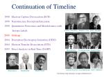 continuation of timeline11