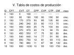 v tabla de costos de producci n
