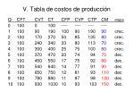 v tabla de costos de producci n1