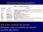 selected neurotransmitters