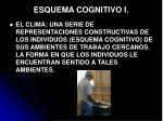 esquema cognitivo i