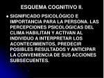 esquema cognitivo ii