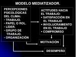 modelo mediatizador