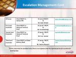 escalation management cont