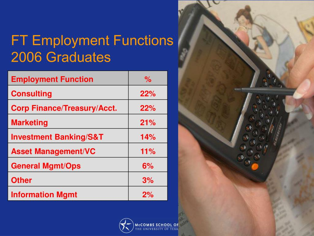 FT Employment Functions