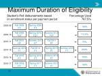 maximum duration of eligibility31