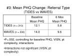 3 mean phq change referral type tides vs waves