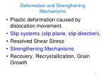 deformation and strengthening mechanisms