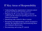 it key areas of responsibility