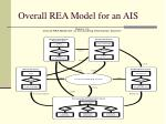 overall rea model for an ais