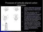 processes of vertically aligned carbon nanotubes