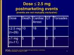 dose 2 5 mg postmarketing events events are not mutually exclusive