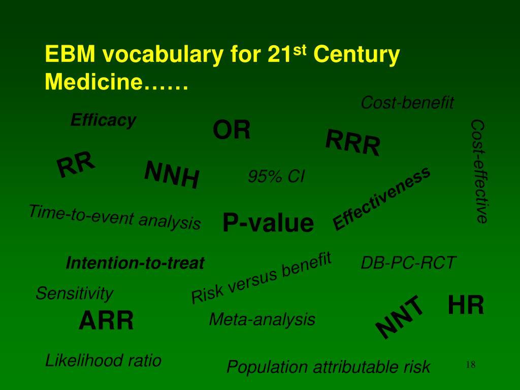EBM vocabulary for 21