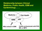 relationship between clinical medicine public health ebm and epidemiology