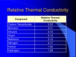 relative thermal conductivity