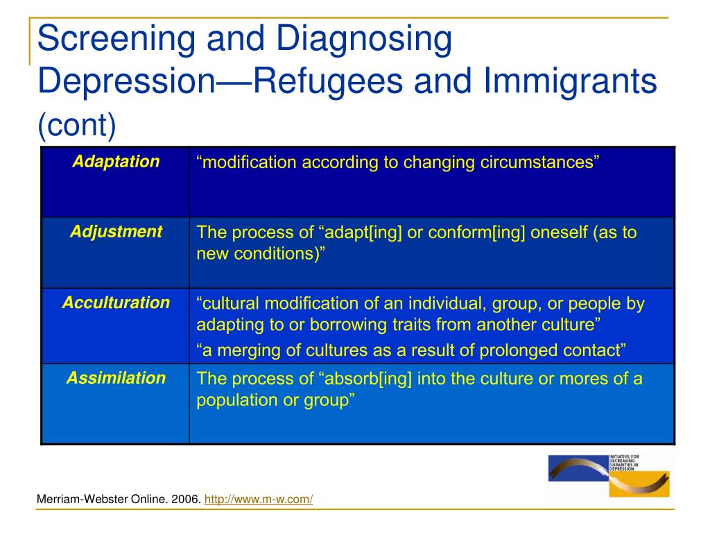 Screening and Diagnosing Depression—Refugees and Immigrants