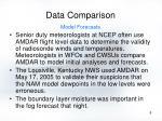 data comparison8