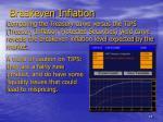 breakeven inflation