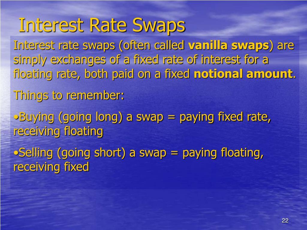 Interest Rate Swaps