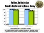 patient satisfaction results confirmed by press ganey