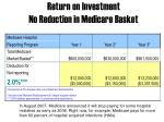 return on investment no reduction in medicare basket