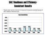 sac timeliness and efficiency consistent results