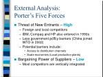 external analysis porter s five forces