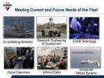 meeting current and future needs of the fleet