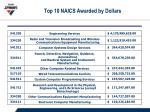 top 10 naics awarded by dollars