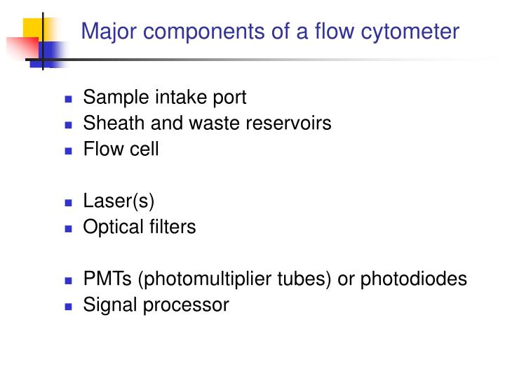 Ppt Basics Of Flow Cytometry Powerpoint Presentation
