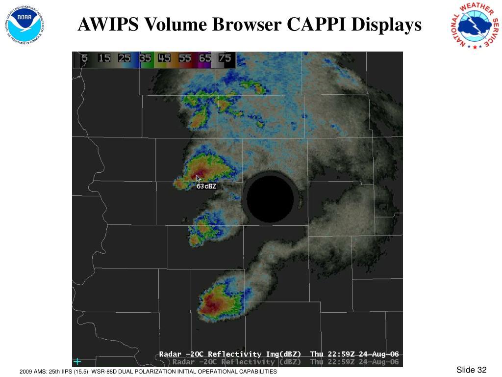 AWIPS Volume Browser CAPPI Displays