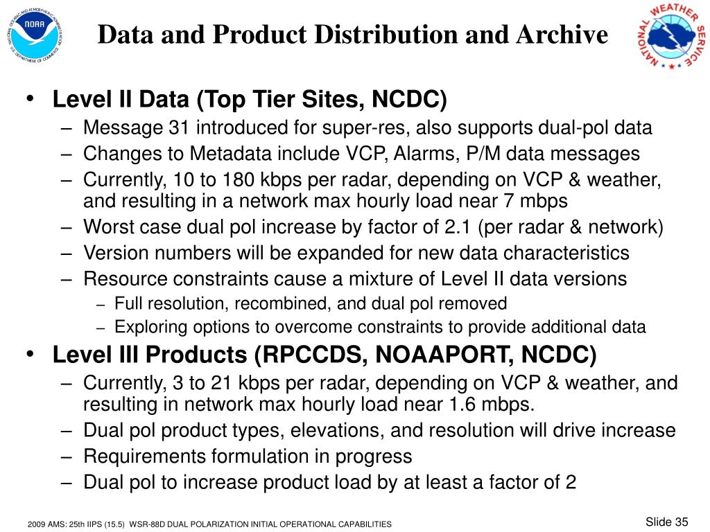 Data and Product Distribution and Archive