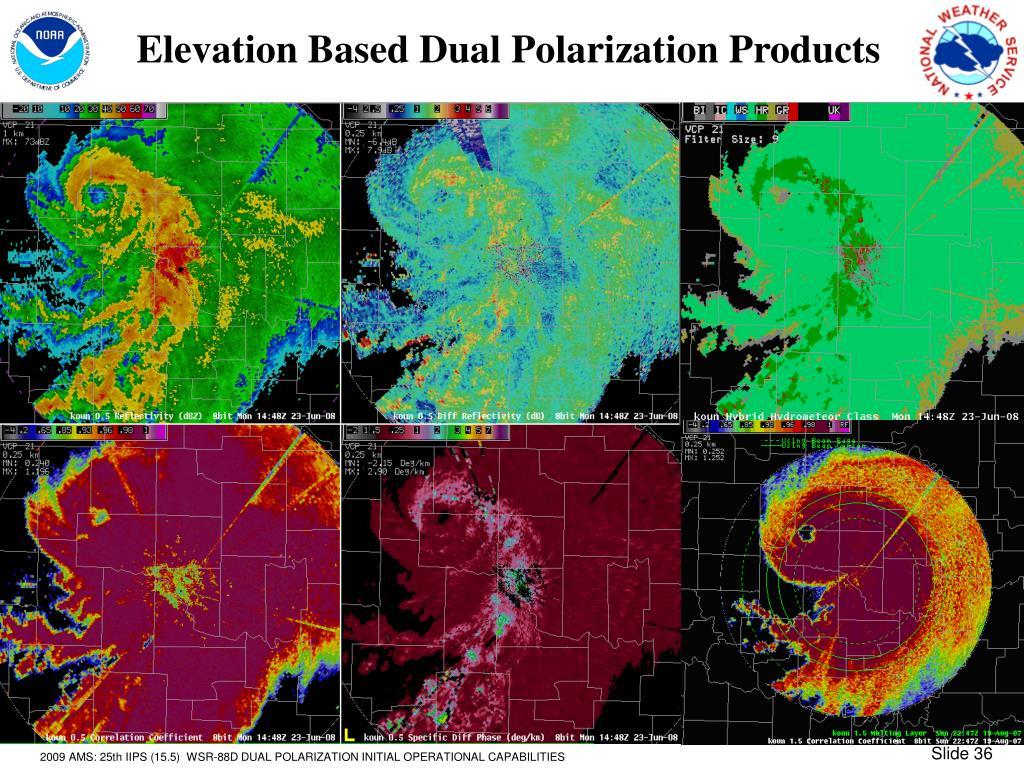 Elevation Based Dual Polarization Products