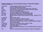 timeline chapter 11