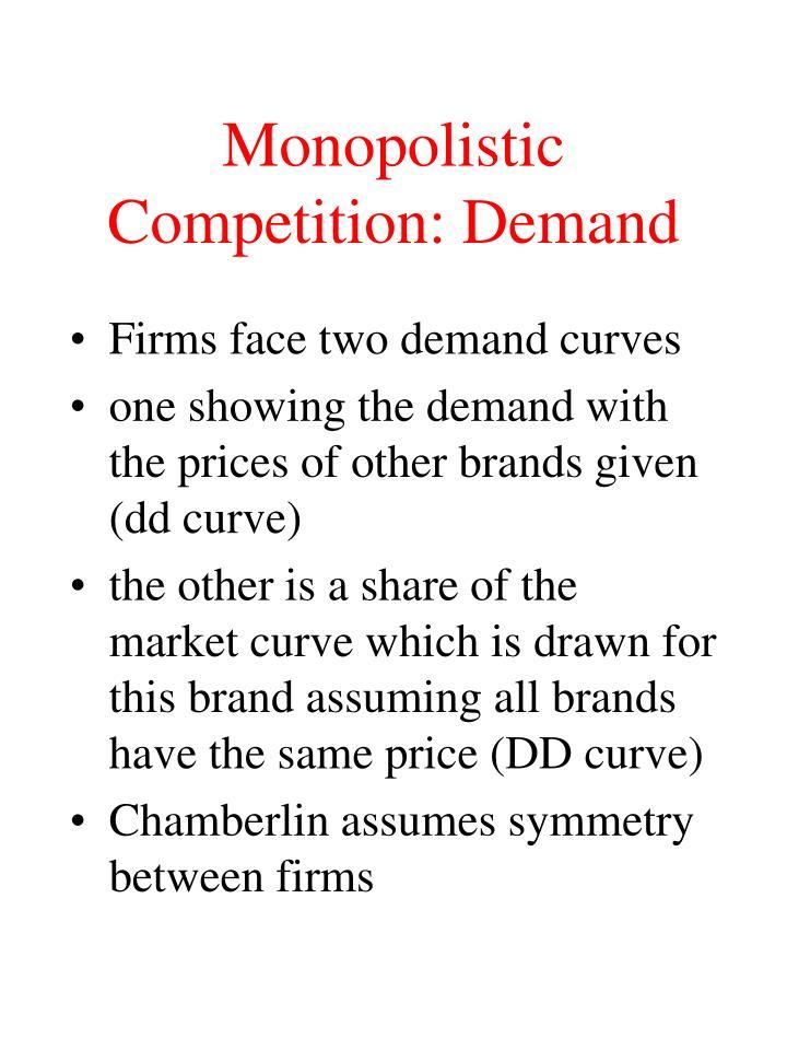 Monopolistic Competition: Demand