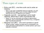 three types of costs